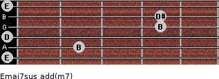 Emaj7sus add(m7) guitar chord