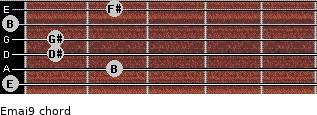 Emaj9 for guitar on frets 0, 2, 1, 1, 0, 2
