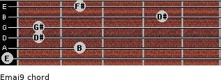 Emaj9 for guitar on frets 0, 2, 1, 1, 4, 2