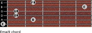 Emaj9 for guitar on frets 0, 2, 1, 1, 5, 2