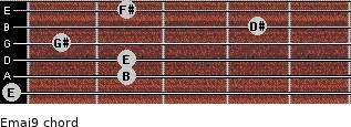 Emaj9 for guitar on frets 0, 2, 2, 1, 4, 2