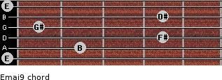 Emaj9 for guitar on frets 0, 2, 4, 1, 4, 0