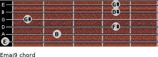 Emaj9 for guitar on frets 0, 2, 4, 1, 4, 4