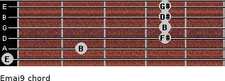 Emaj9 for guitar on frets 0, 2, 4, 4, 4, 4