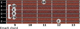 Emaj9 for guitar on frets 12, 9, 9, 9, 9, 11