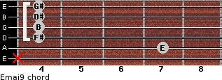 Emaj9 for guitar on frets x, 7, 4, 4, 4, 4