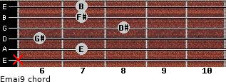 Emaj9 for guitar on frets x, 7, 6, 8, 7, 7