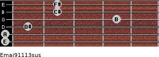 Emaj9/11/13sus for guitar on frets 0, 0, 1, 4, 2, 2