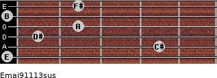 Emaj9/11/13sus for guitar on frets 0, 4, 1, 2, 0, 2