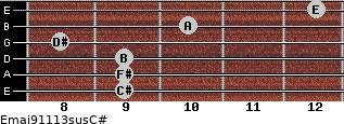 Emaj9/11/13sus/C# for guitar on frets 9, 9, 9, 8, 10, 12