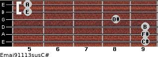 Emaj9/11/13sus/C# for guitar on frets 9, 9, 9, 8, 5, 5