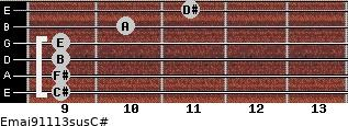 Emaj9/11/13sus/C# for guitar on frets 9, 9, 9, 9, 10, 11