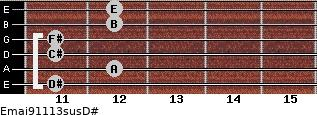 Emaj9/11/13sus/D# for guitar on frets 11, 12, 11, 11, 12, 12