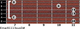 Emaj9/11/13sus/D# for guitar on frets 11, 7, 11, 11, 10, 7