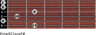 Emaj9/11sus/F# for guitar on frets 2, 0, 1, 2, 0, 0