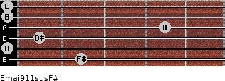 Emaj9/11sus/F# for guitar on frets 2, 0, 1, 4, 0, 0