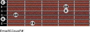 Emaj9/11sus/F# for guitar on frets 2, 0, 1, 4, 4, 0