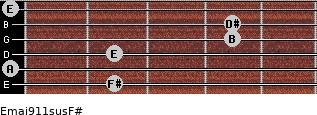 Emaj9/11sus/F# for guitar on frets 2, 0, 2, 4, 4, 0