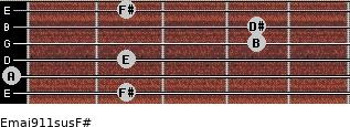 Emaj9/11sus/F# for guitar on frets 2, 0, 2, 4, 4, 2