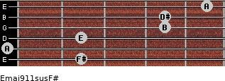 Emaj9/11sus/F# for guitar on frets 2, 0, 2, 4, 4, 5