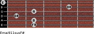 Emaj9/11sus/F# for guitar on frets 2, 2, 1, 2, 4, 0