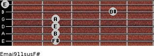 Emaj9/11sus/F# for guitar on frets 2, 2, 2, 2, 4, 0
