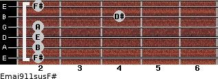 Emaj9/11sus/F# for guitar on frets 2, 2, 2, 2, 4, 2