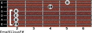 Emaj9/11sus/F# for guitar on frets 2, 2, 2, 2, 4, 5