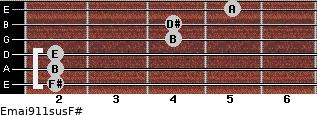 Emaj9/11sus/F# for guitar on frets 2, 2, 2, 4, 4, 5