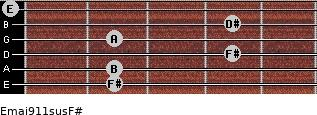 Emaj9/11sus/F# for guitar on frets 2, 2, 4, 2, 4, 0