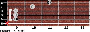 Emaj9/11sus/F# for guitar on frets x, 9, 9, 9, 10, 11