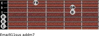 Emaj9/11sus add(m7) guitar chord