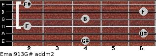Emaj9/13/G# add(m2) guitar chord