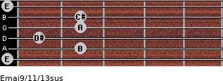 Emaj9/11/13sus for guitar on frets 0, 2, 1, 2, 2, 0