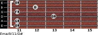 Emaj9/11/D# for guitar on frets 11, 11, 13, 11, 12, 11