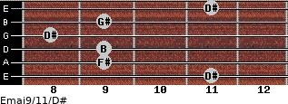 Emaj9/11/D# for guitar on frets 11, 9, 9, 8, 9, 11