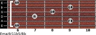 Emaj9/11b5/Bb for guitar on frets 6, 9, 7, 8, 9, 6