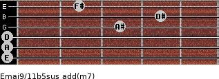 Emaj9/11b5sus add(m7) guitar chord