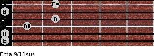 Emaj9/11sus for guitar on frets 0, 0, 1, 2, 0, 2