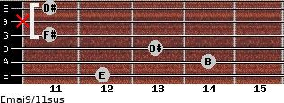 Emaj9/11sus for guitar on frets 12, 14, 13, 11, x, 11