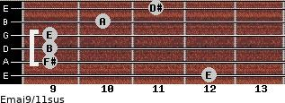 Emaj9/11sus for guitar on frets 12, 9, 9, 9, 10, 11