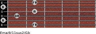 Emaj9/11sus2/Gb for guitar on frets 2, 0, 1, 2, 0, 2