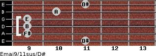 Emaj9/11sus/D# for guitar on frets 11, 9, 9, 9, 10, 11