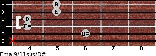 Emaj9/11sus/D# for guitar on frets x, 6, 4, 4, 5, 5