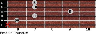 Emaj9/11sus/D# for guitar on frets x, 6, 7, 9, 7, 7