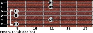 Emaj9/13/Db add(b5) guitar chord