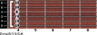 Emaj9/13/G# for guitar on frets 4, 4, 4, 4, 4, 4