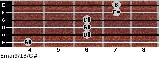 Emaj9/13/G# for guitar on frets 4, 6, 6, 6, 7, 7