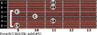 Emaj9/13b5/Db add(#5) guitar chord