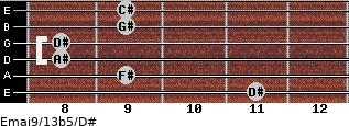 Emaj9/13b5/D# for guitar on frets 11, 9, 8, 8, 9, 9